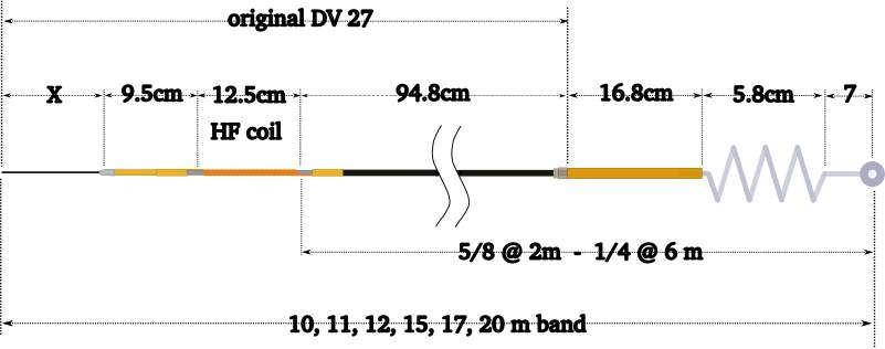 3 Bandantenne Fuer 2m 6m Und Ein Kw Band Ab 14 Mhz Dl4xav
